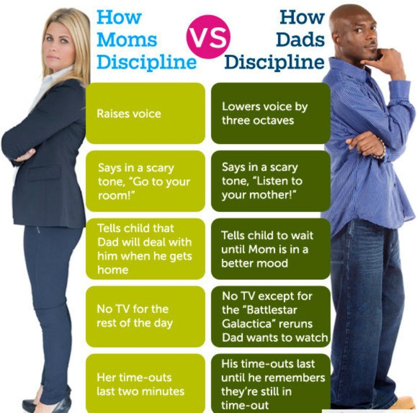 differences-moms-and-dads-5